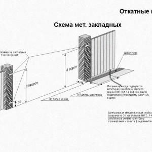 Схема установки металлических закладных